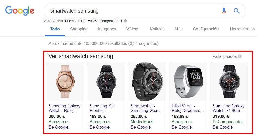 Bloque de anuncios de Google Shopping